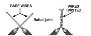 rat tail joint