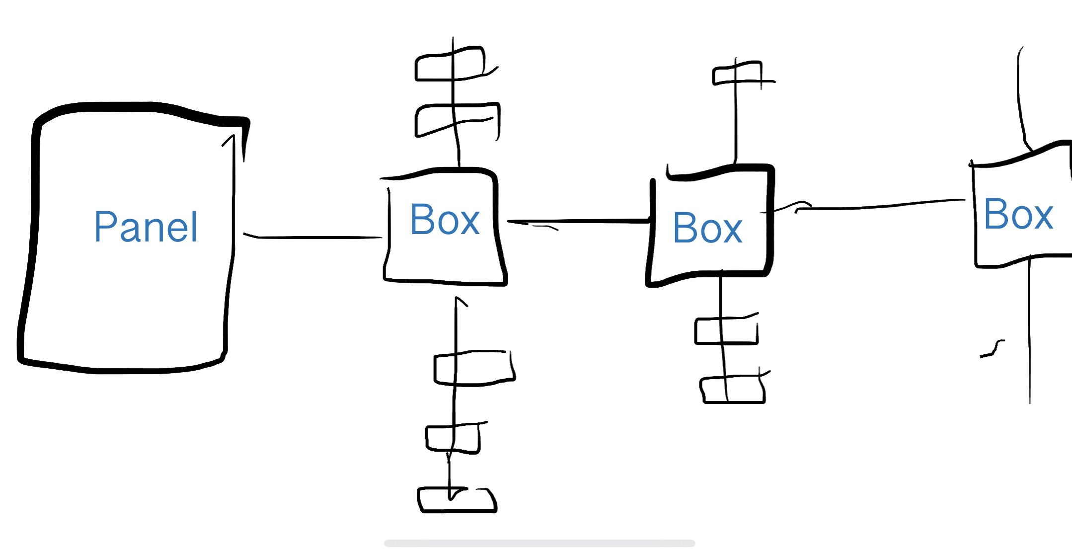 example main circuit line with lots of junction boxes and branches Off of those boxes